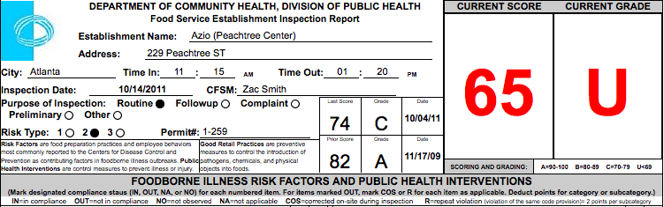Azio | Failed restaurant health inspections | October, 2011 ~ What Now Atlanta