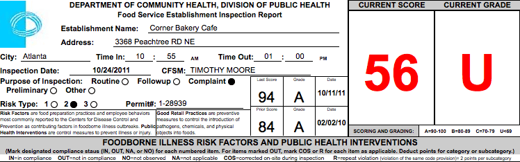 Corner Bakery Cafe | Failed restaurant health inspections | October, 2011 ~ What Now Atlanta