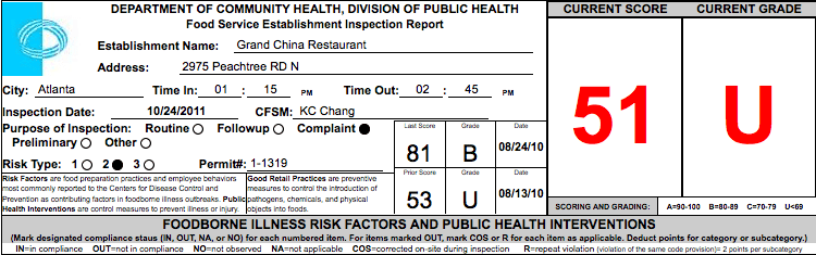 Grand China Restaurant | Failed restaurant health inspections | October, 2011 ~ What Now Atlanta