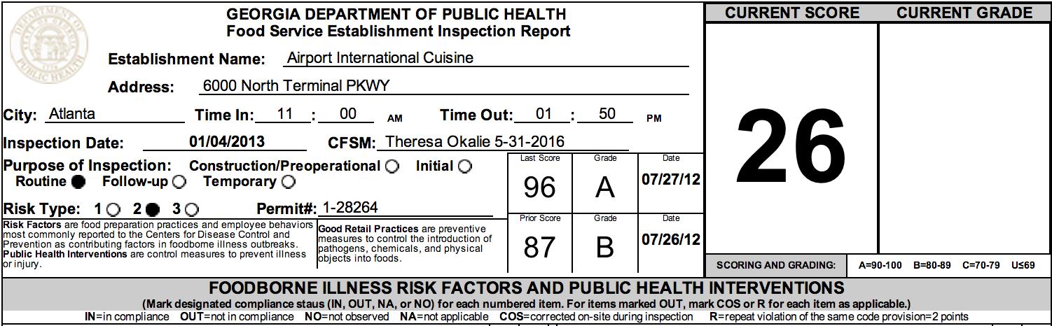 Airport International Cuisine - Atlanta failed restaurant health inspections, January 2013