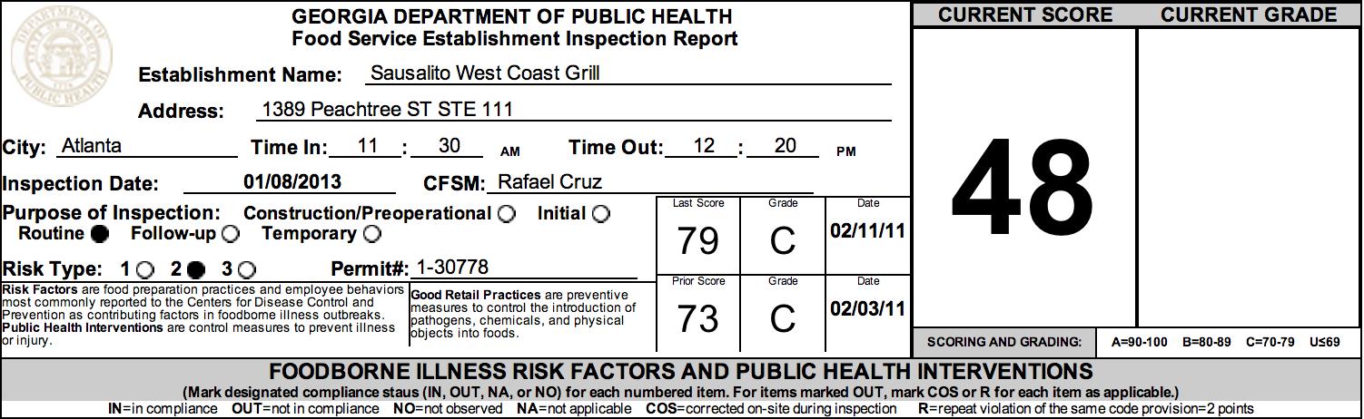 Sausalito West Coast Grill - Fulton County failed restaurant health inspections, January 2013