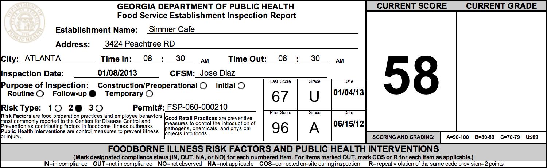 Simmer Cafe - Fulton County failed restaurant health inspections, January 2013