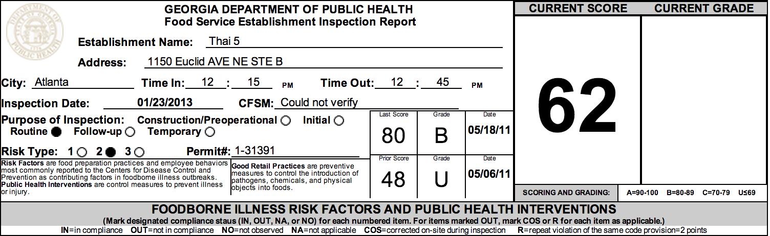 Thai 5 Failed Restaurant Health Inspections Fulton County Atlanta, January 2013