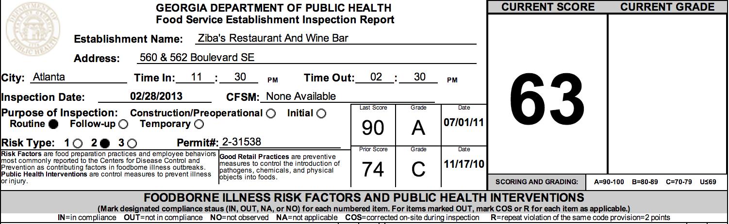 Ziba's Restaurant And Wine Bar - Failed restaurant health inspections February, 2013