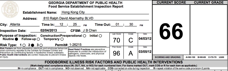 Hong Kong City - Failed restaurant health inspections Fulton County February 2013