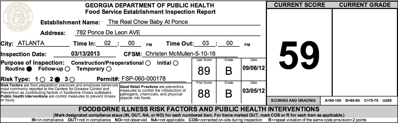 Real Chow Baby - Failed restaurant health inspections - Fulton County Atlanta