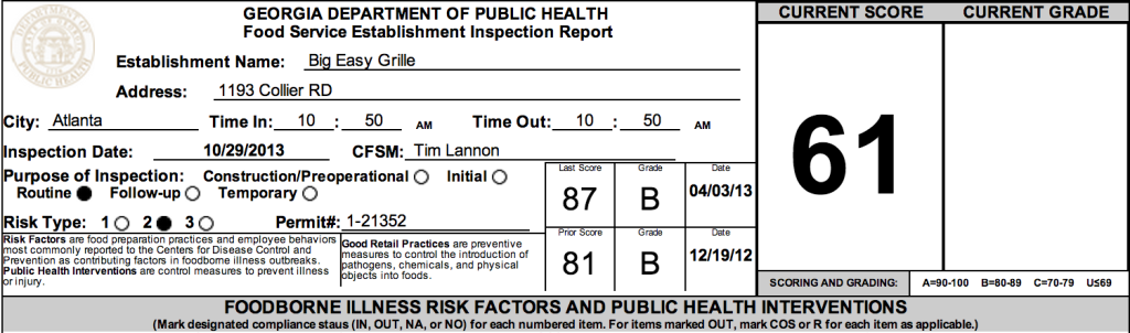 Big Easy Grille - Atlanta failed restaurant health inspections