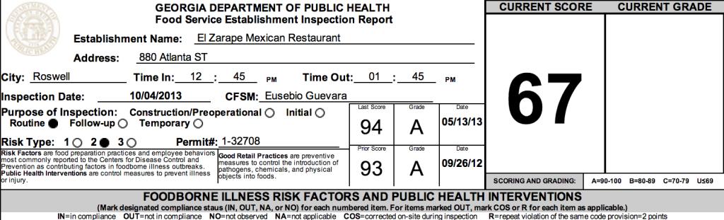 El Zarape Mexican Restaurant - Failed Atlanta Restaurant Health Inspections