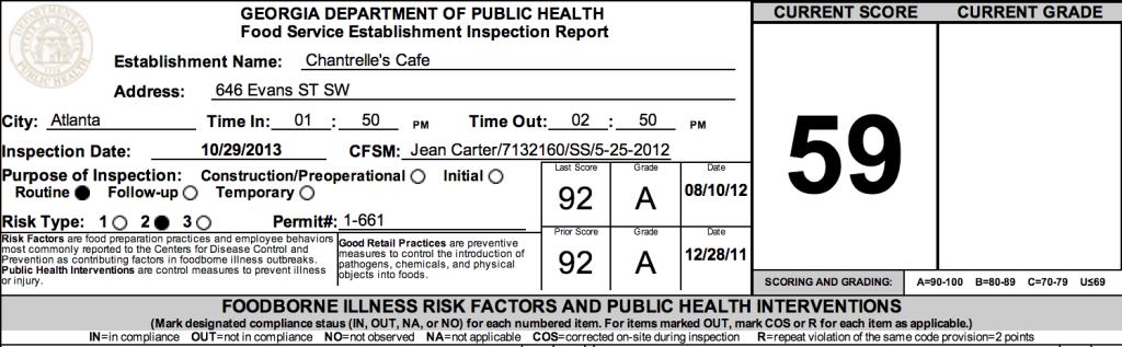 Chantrelle's Cafe - Failed Atlanta Restaurant Health Inspections