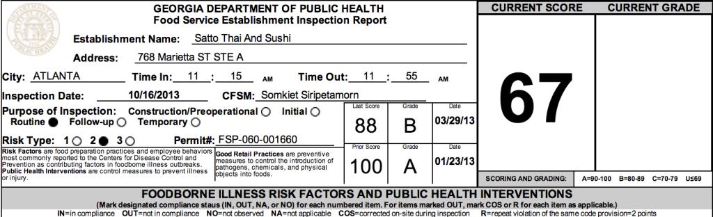 Satto Thai And Sushi - Failed Atlanta Restaurant Health Inspections