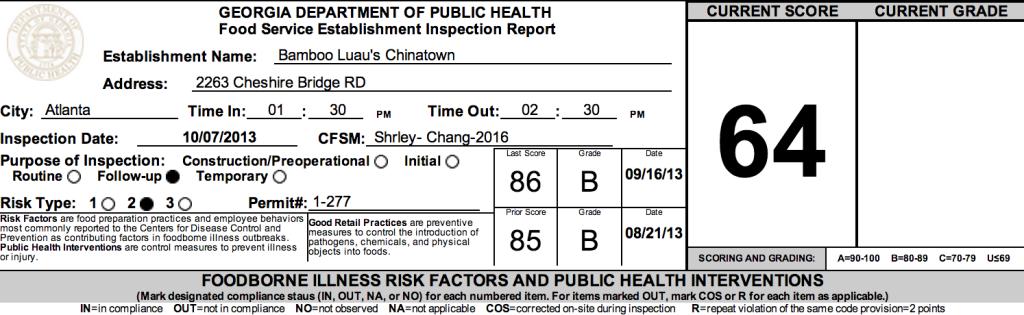 Bamboo Luau's Chinatown - Failed Atlanta Restaurant Health Inspections