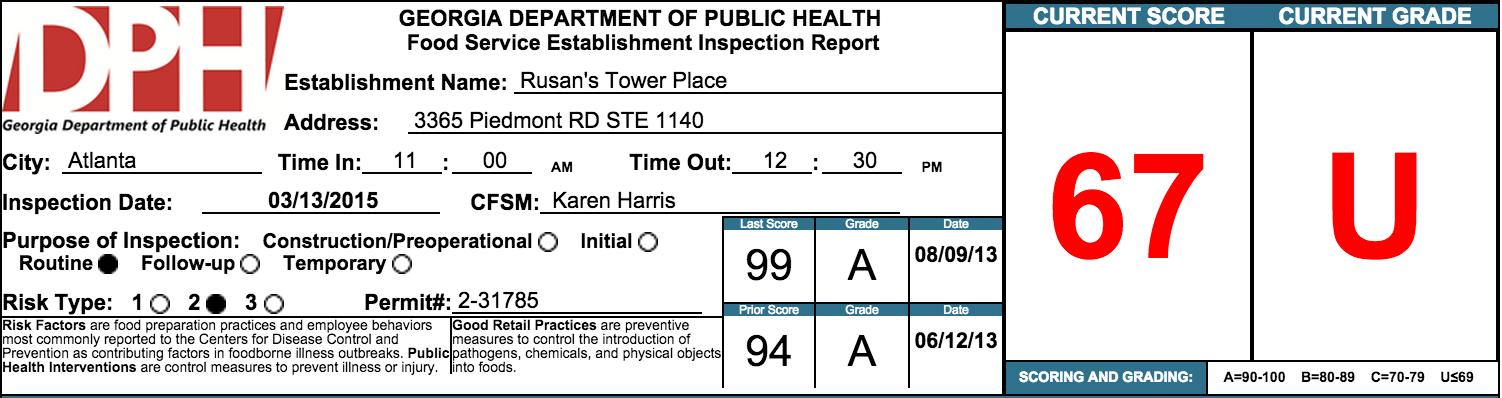 RuSan's - Atlanta - Failed Health Inspection