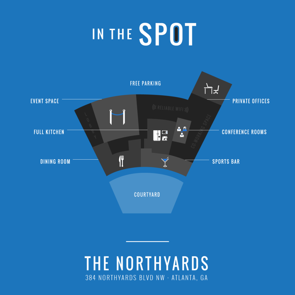 The Gathering Spot - The Northyards