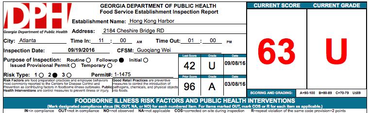 Hong Kong Harbor 63 Atlanta