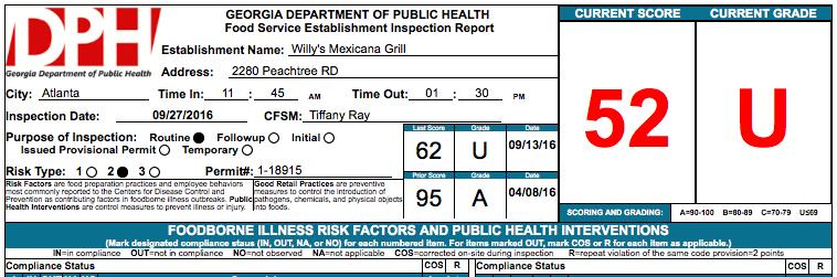 Willy's Mexicana Grill 52 Atlanta