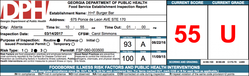 H+F Burger Bar - Failed Health Inspection