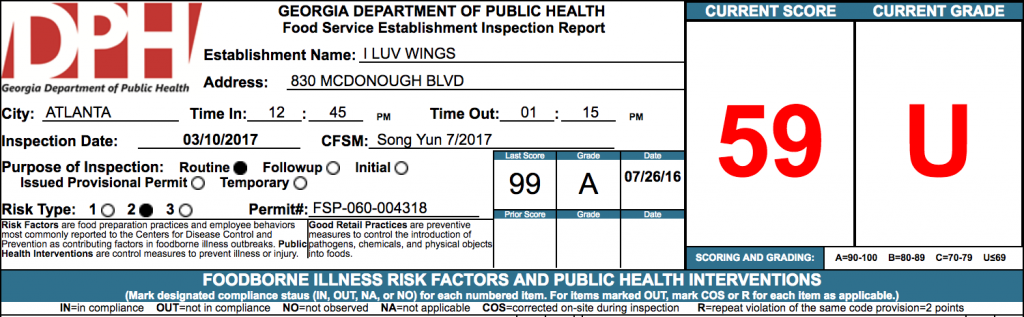 I LUV Wings - Failed Health Inspection