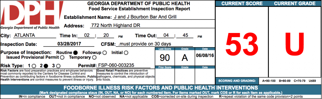 J&J Bourbon Bar & Grill - Failed Health Inspection