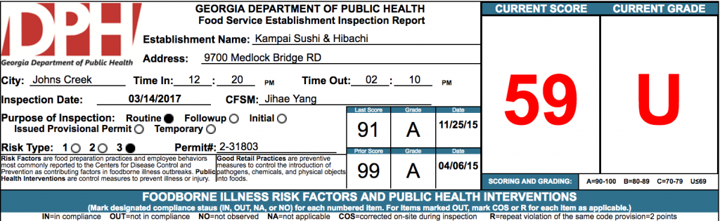 Kampia Sushi & Hibatchi - Failed Health Inspection