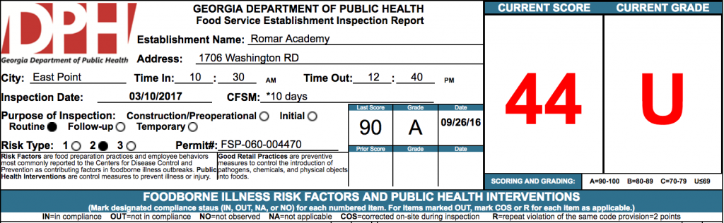 Romar Academy - Failed Health Inspection
