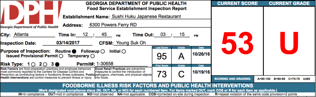 Sushi Huku Japanese Restaurant - Failed Health Inspection