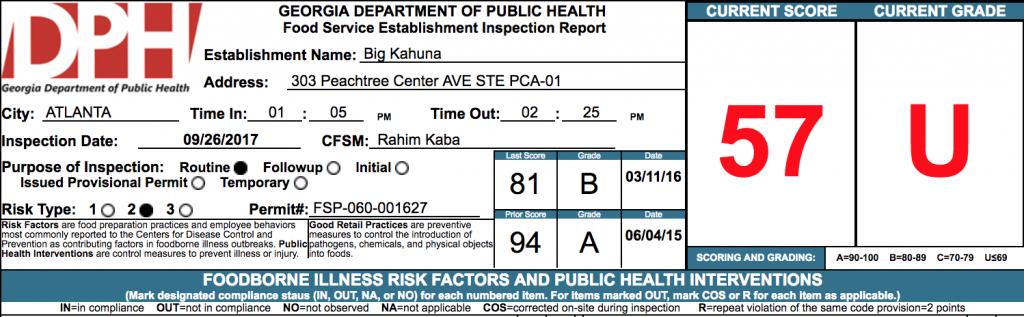 Big Kahuna - Failed Atlanta Health Inspections