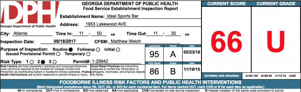 Ideal Sports Bar - Failed Atlanta Health Inspections