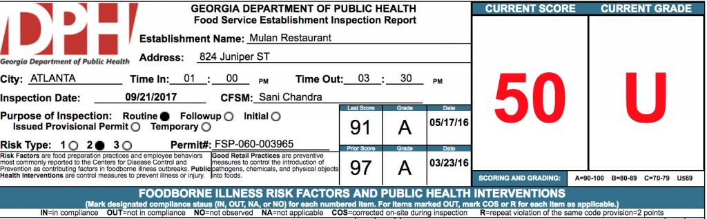 Mulan Restaurant - Failed Atlanta Health Inspection
