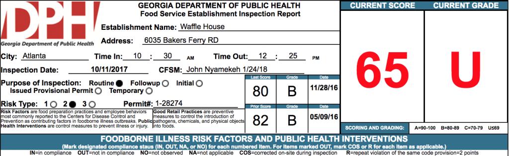 Waffle House - Failed Atlanta Health Inspection - October 2017