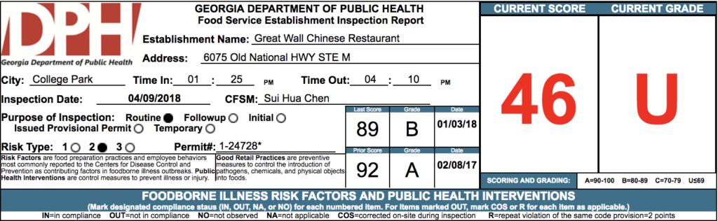 Great Wall Chinese Restaurant - Failed Atlanta Health Inspections
