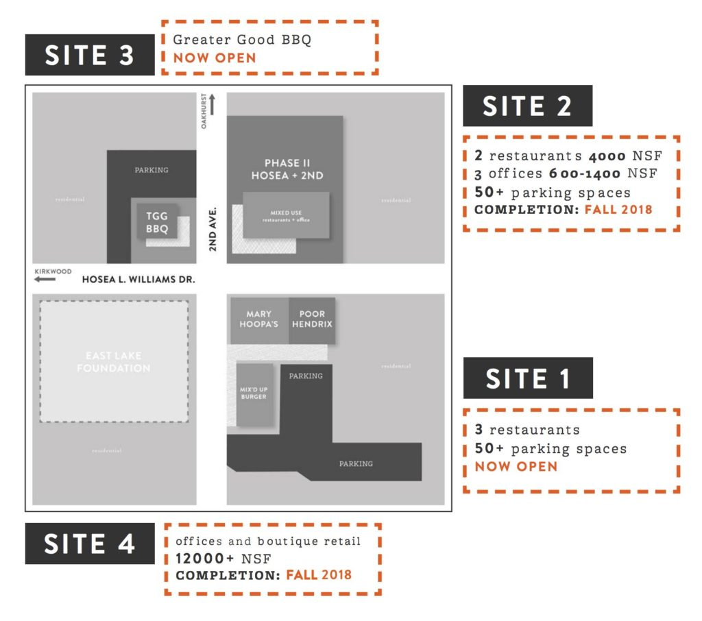 Hosea + 2nd Site Plan