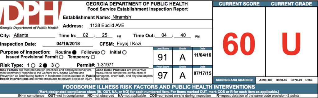 Niramish - Failed Atlanta Health Inspections