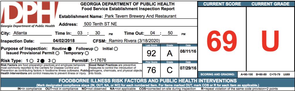 Park Tavern - Failed Atlanta Health Inspections