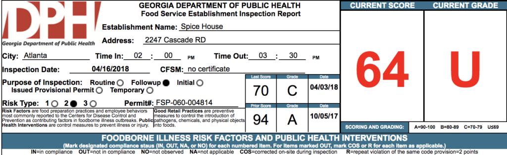 Spice House - Atlanta Failed Health Inspections