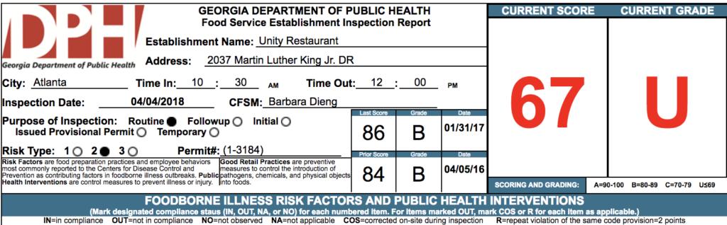 Unity Restaurant - Failed Atlanta Health Inspections