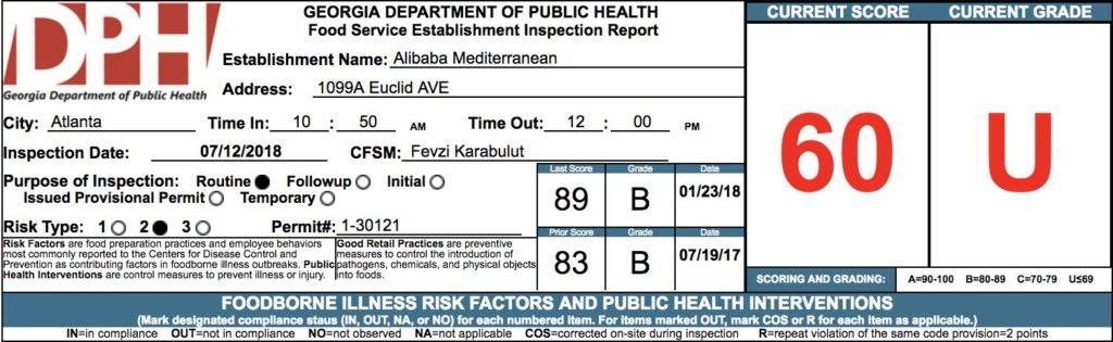Alibaba Failed Atlanta Health Inspection