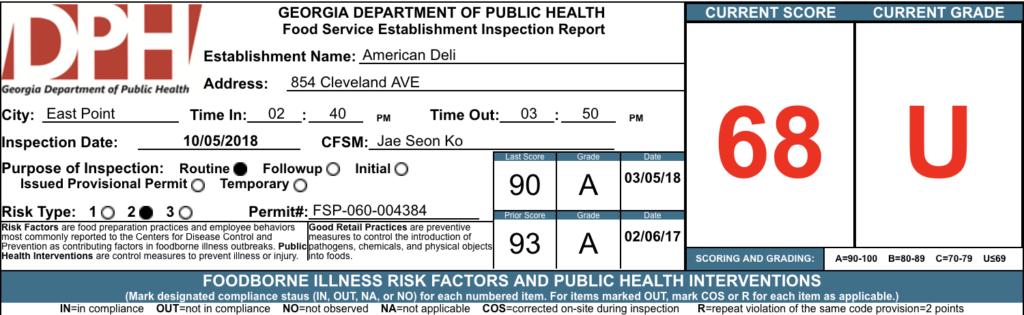 American Deli - Atlanta Failed Health Inspection