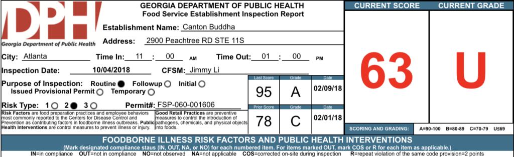 Canton Buddha - Atlanta Failed Health Inspections