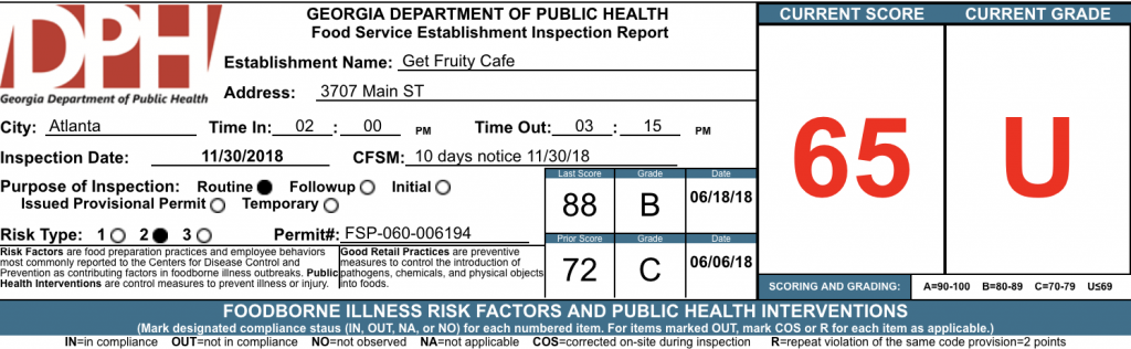 Get Fruity Cafe - Failed Atlanta Health Inspection