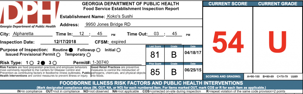 Koko's Sushi - Atlanta Failed Restaurant Health Inspection