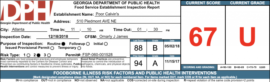 Poor Calvin's - Atlanta Failed Health Inspection