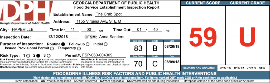 The Crab Spot 1 - Atlanta Failed Health Inspection