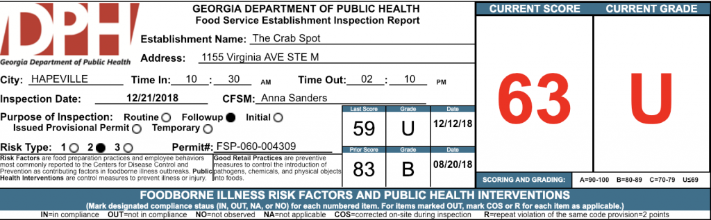 The Crab Spot 2 - Atlanta Failed Health Inspection