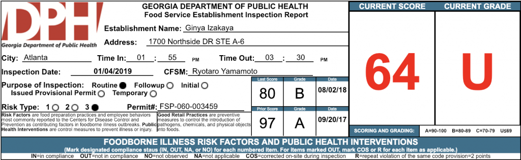 Ginya Izakaya - Failed Atlanta Health Inspections