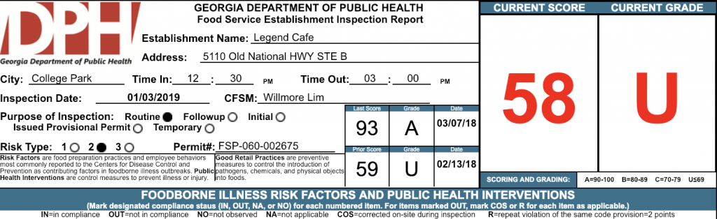 Legend Cafe - Failed Atlanta Health Inspections
