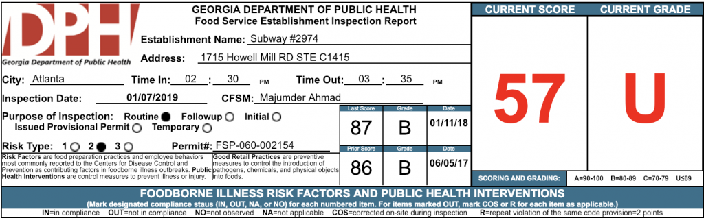 Subway #2974 - Failed Atlanta Health Inspections