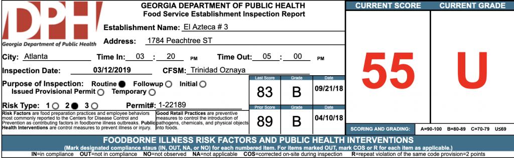 El Azteca #3 - Failed Atlanta Restaurant Health Inspection