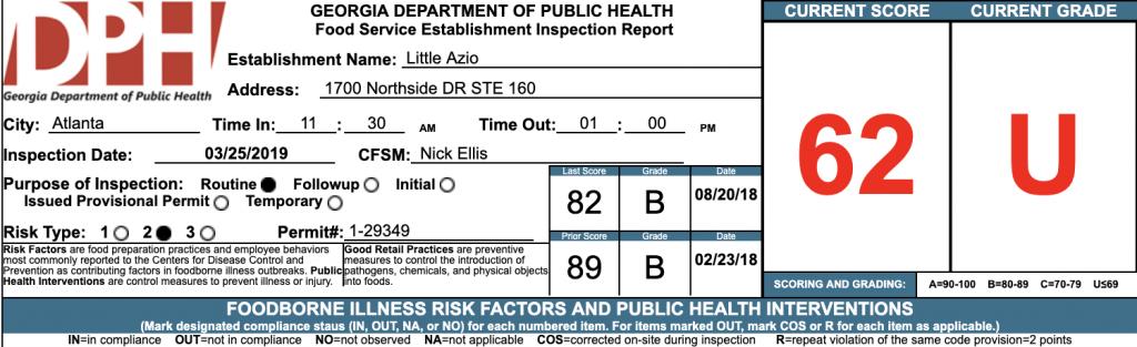 Little Azio - Failed Atlanta Restuarant Health Inspections