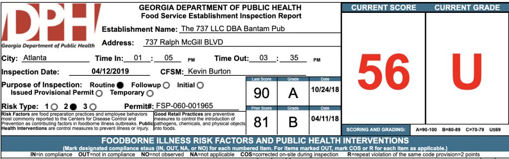 Bantam Pub - Failed Health Inspections - April 2019