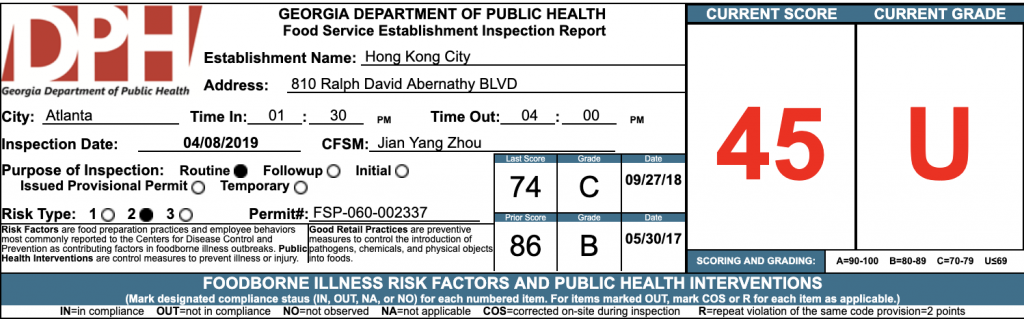 Hong Kong City - Failed Atlanta Health Inspections - April 2019